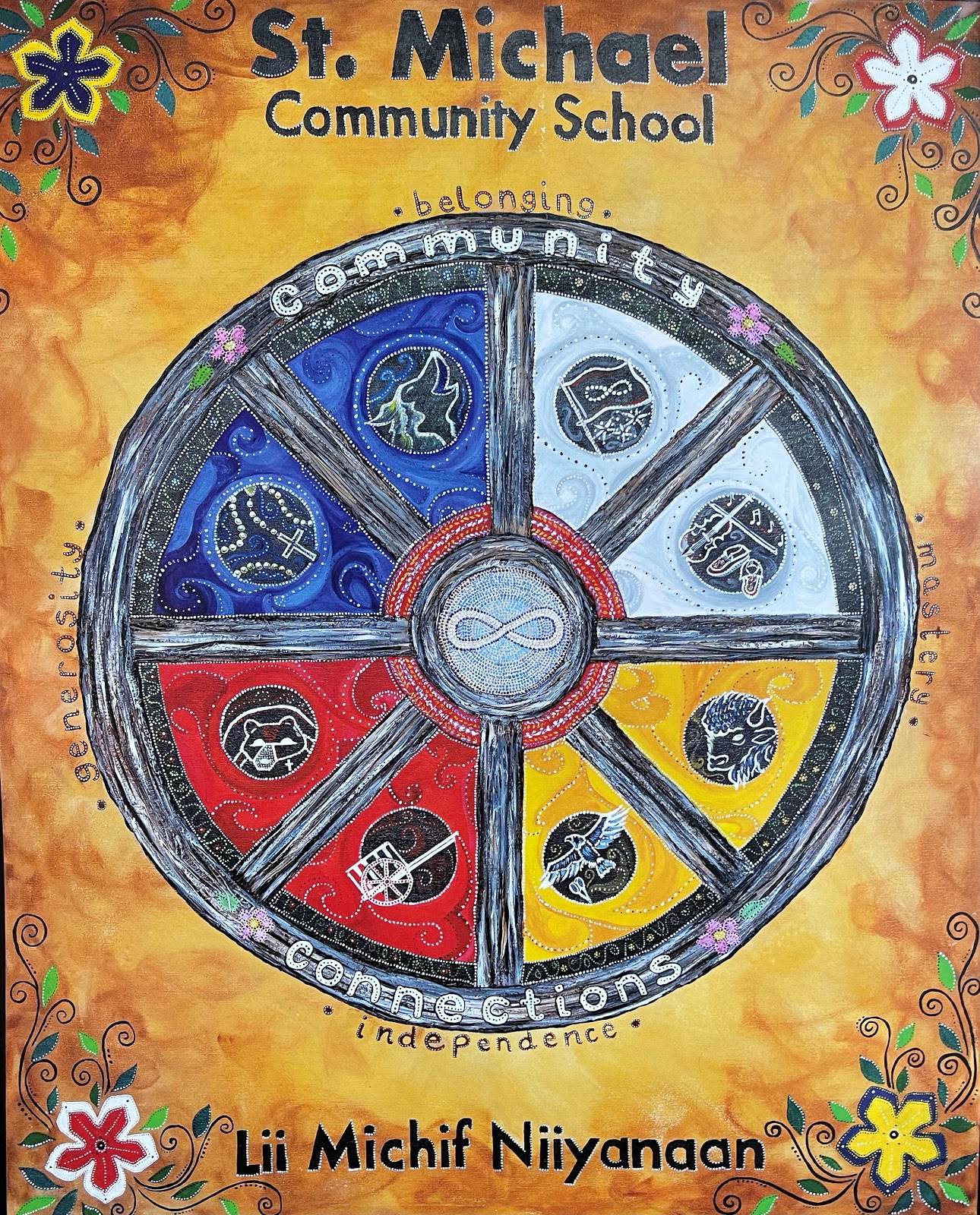 St Michael Community School wheel